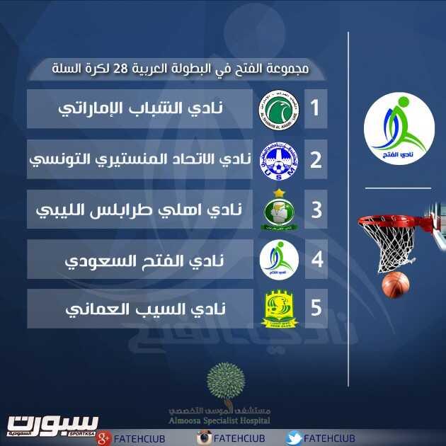 السلة العربية